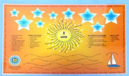 "Winners ""I Am"" Poster - Laminated"